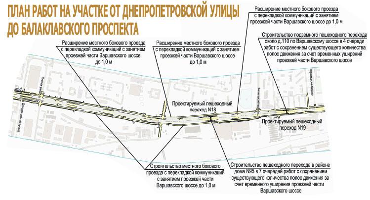 Срок реконструкции Варшавского
